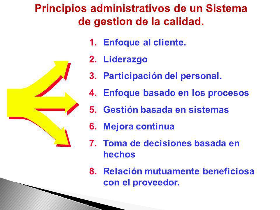 COSTOS DE LA CALIDAD DE PREVENCION DE INSPECCION Y CONTROL DE FALLAS O NO CALIDAD INTERNOS EXTERNOS COSTO TOTAL