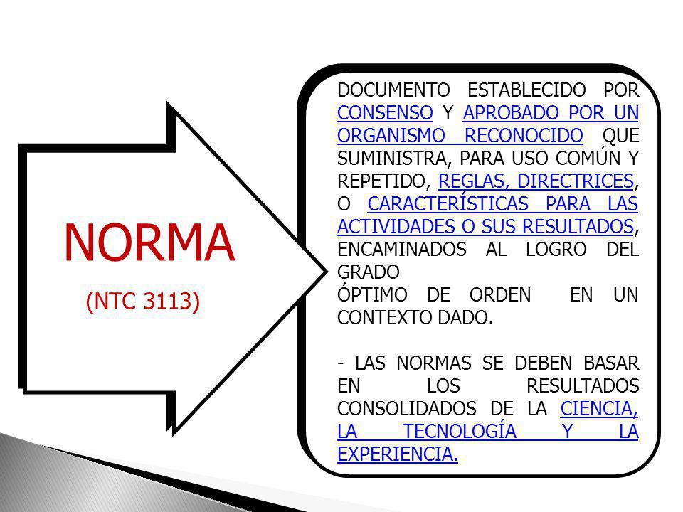 NORMALIZACIÓN (NTC-3113) ACTIVIDAD QUE CONSISTE EN ESTABLECER, CON RESPECTO A PROBLEMAS REALES Y POTENCIALES, DISPOSICIONES PARA USO COMÚN Y REPETIDO,