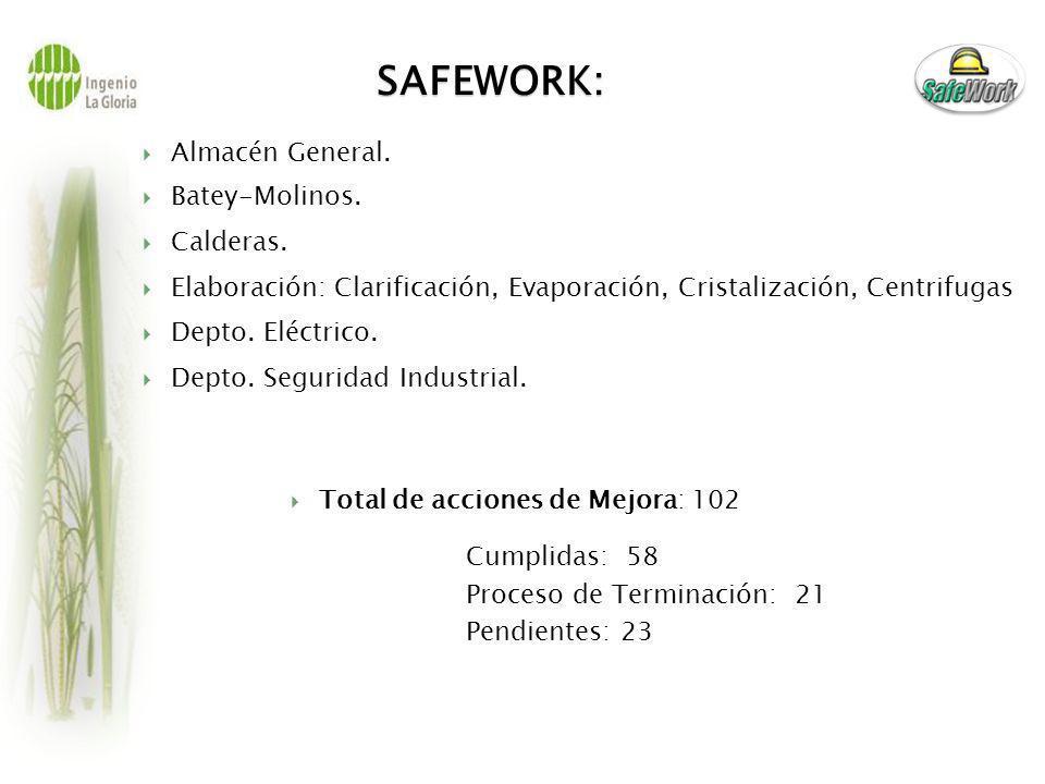 IMPLANTACION SAFEWORK FORMACION DE EQUIPO DE TRABAJO ASISTENCIA A REUNIONES TECNICAS REGIONALES DE SIMAPRO VISITAS DEL CONSULTOR AL INGENIO LA GLORIA REUNIONES CON EL SUPTTE.