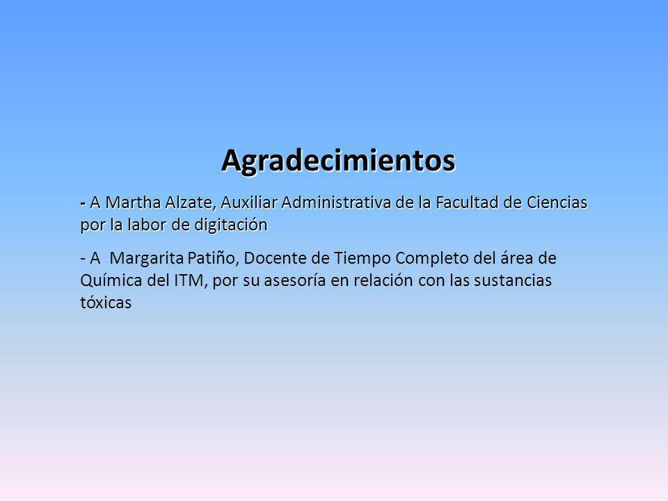 Agradecimientos - A Martha Alzate, Auxiliar Administrativa de la Facultad de Ciencias por la labor de digitación - A Margarita Patiño, Docente de Tiempo Completo del área de Química del ITM, por su asesoría en relación con las sustancias tóxicas