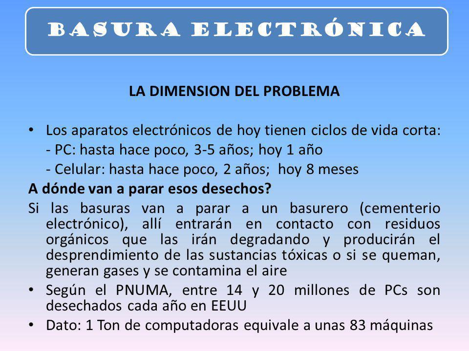 LA DIMENSION DEL PROBLEMA Los aparatos electrónicos de hoy tienen ciclos de vida corta: - PC: hasta hace poco, 3-5 años; hoy 1 año - Celular: hasta ha