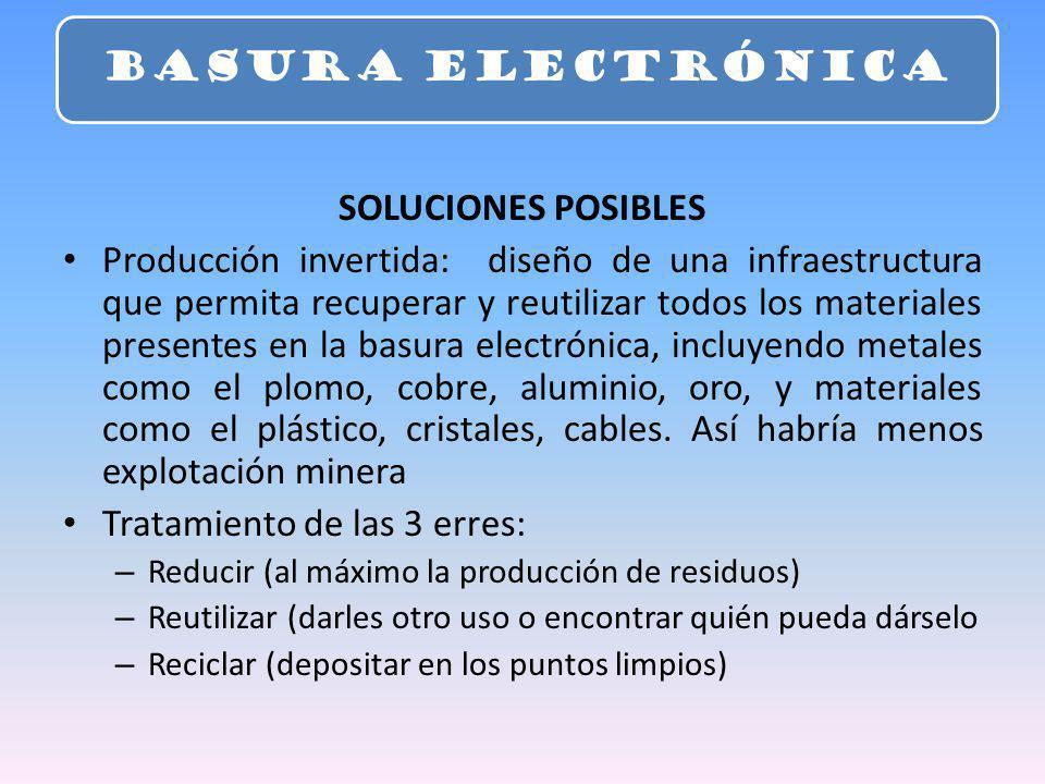 SOLUCIONES POSIBLES Producción invertida: diseño de una infraestructura que permita recuperar y reutilizar todos los materiales presentes en la basura