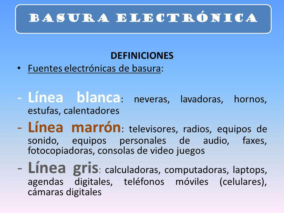DEFINICIONES Fuentes electrónicas de basura: -Línea blanca : neveras, lavadoras, hornos, estufas, calentadores -Línea marrón : televisores, radios, eq