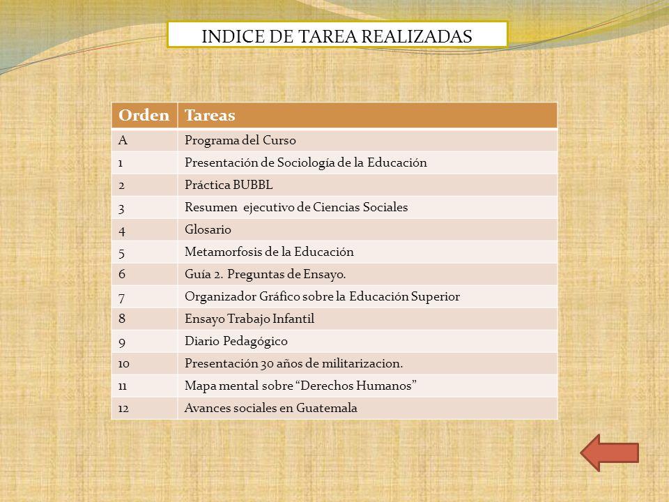 INDICE DE TAREA REALIZADAS OrdenTareas APrograma del Curso 1Presentación de Sociología de la Educación 2Práctica BUBBL 3Resumen ejecutivo de Ciencias