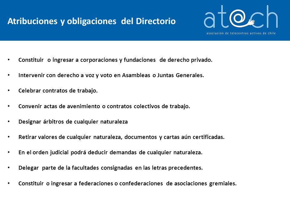 Atribuciones y obligaciones del Directorio Constituir o ingresar a corporaciones y fundaciones de derecho privado.