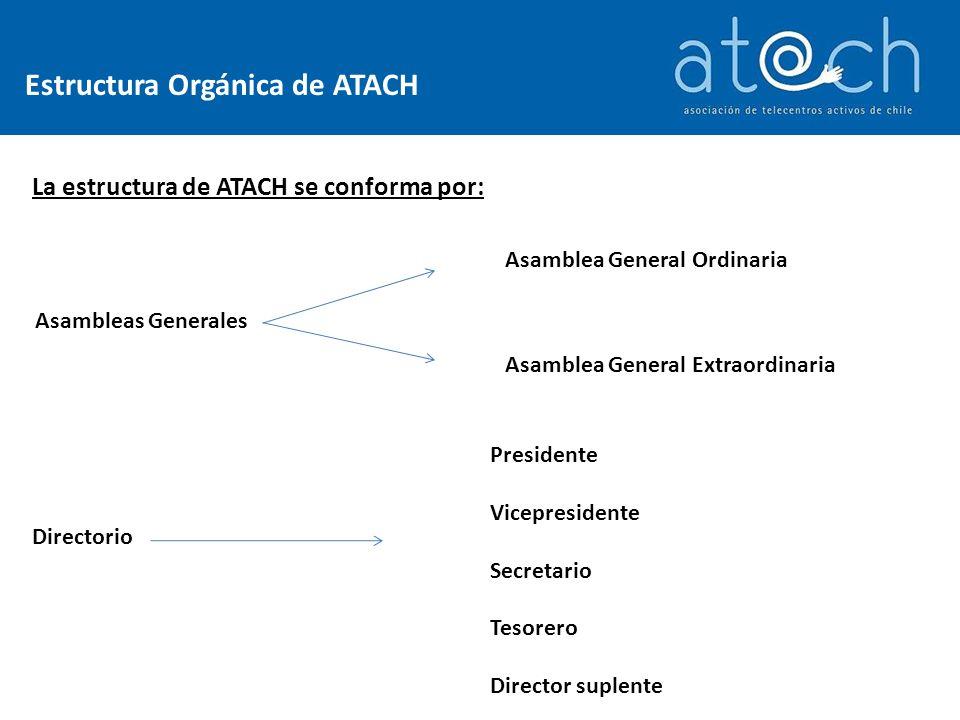 Asambleas Generales Las Asambleas Generales son el organismo máximo de la Asociación.