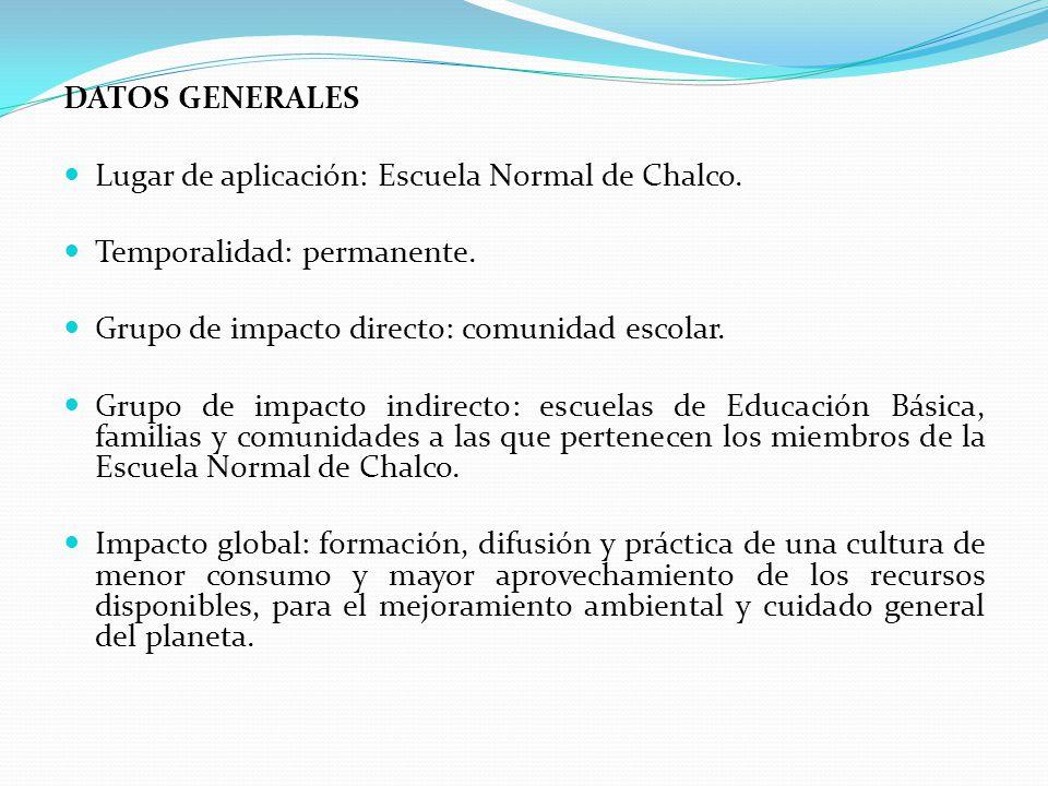 DATOS GENERALES Lugar de aplicación: Escuela Normal de Chalco. Temporalidad: permanente. Grupo de impacto directo: comunidad escolar. Grupo de impacto