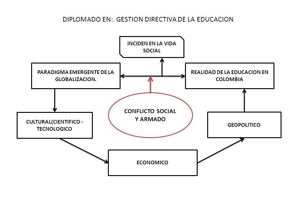 PARADIGMA EMERGENTE DE LA GLOBALIZACION. REALIDAD DE LA EDUCACION EN COLOMBIA CULTURAL(CIENTIFICO - TECNOLOGICO GEOPOLITICO ECONOMICO CONFLICTO SOCIAL