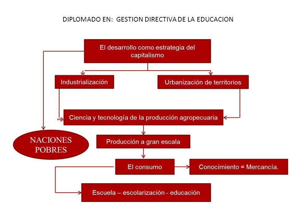 PIDESC.Articulo 13; los Estados partes reconocen el derecho a la educación de toda persona.