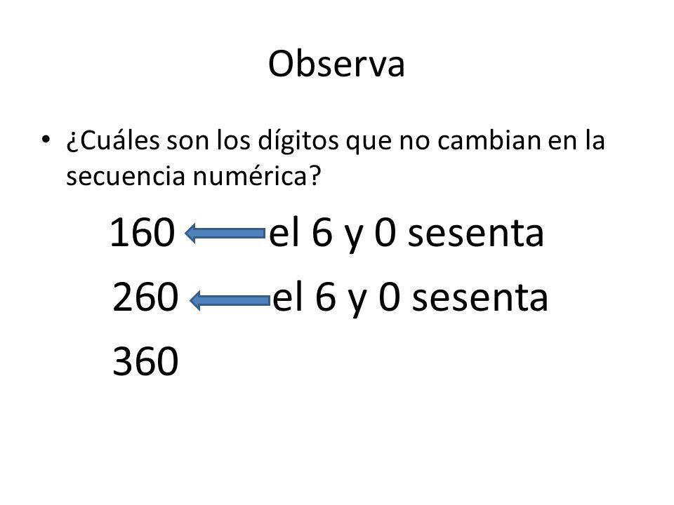 Observa ¿Cuáles son los dígitos que no cambian en la secuencia numérica.