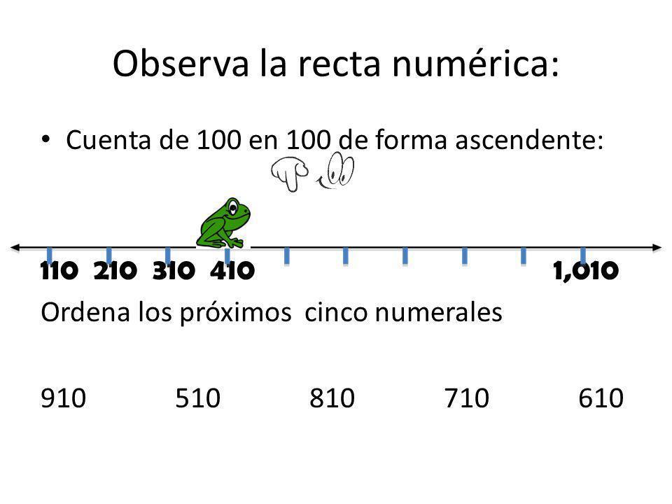 Observa la recta numérica: Cuenta de 100 en 100 de forma ascendente: 110 210 310 410 1,010 Ordena los próximos cinco numerales 910510810710610