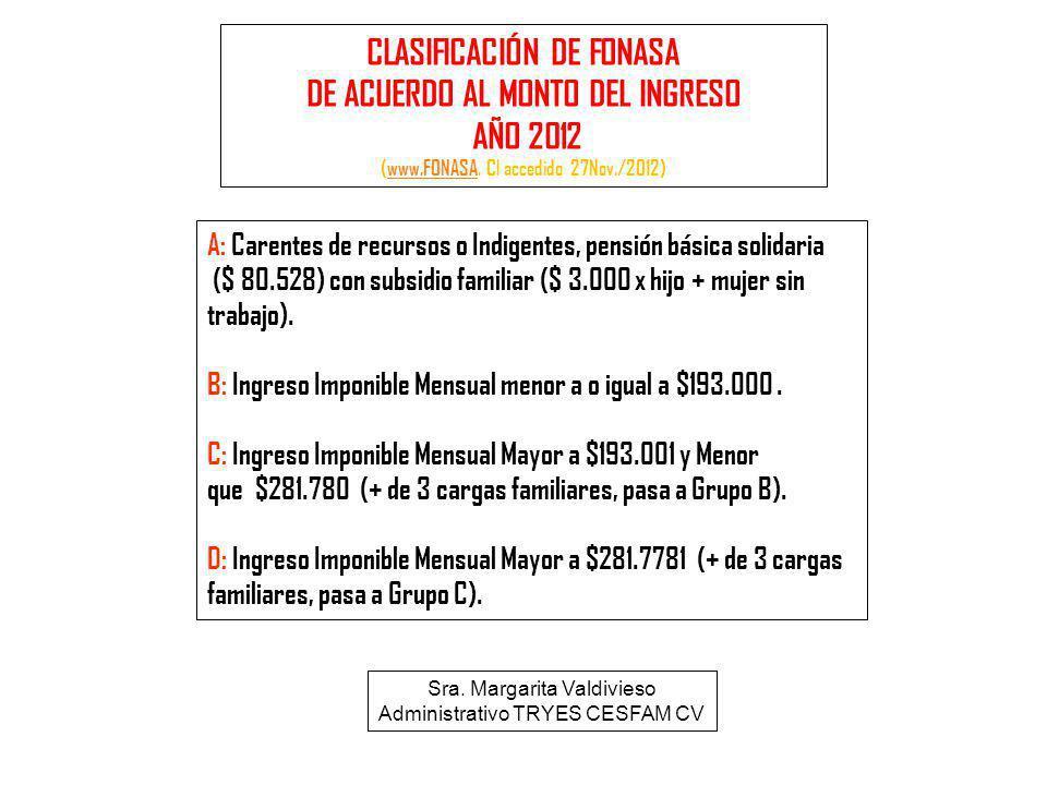 CLASIFICACIÓN DE FONASA DE ACUERDO AL MONTO DEL INGRESO AÑO 2012 (www.FONASA. Cl accedido 27Nov./2012)www.FONASA A: Carentes de recursos o Indigentes,
