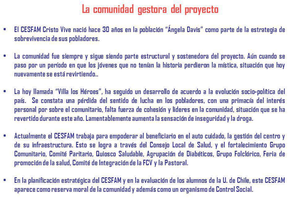 La comunidad gestora del proyecto El CESFAM Cristo Vive nació hace 30 años en la población Ángela Davis como parte de la estrategia de sobrevivencia d