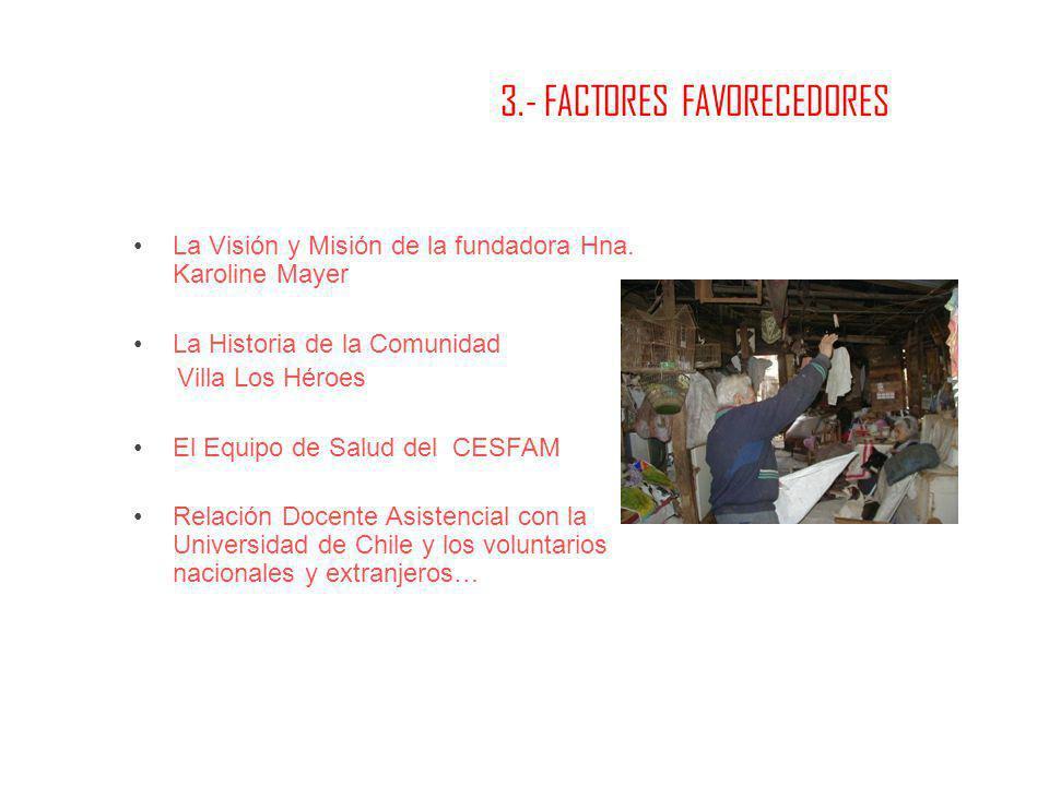 3.- FACTORES FAVORECEDORES La Visión y Misión de la fundadora Hna. Karoline Mayer La Historia de la Comunidad Villa Los Héroes El Equipo de Salud del
