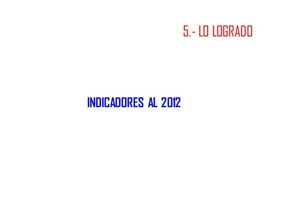 5.- LO LOGRADO INDICADORES AL 2012