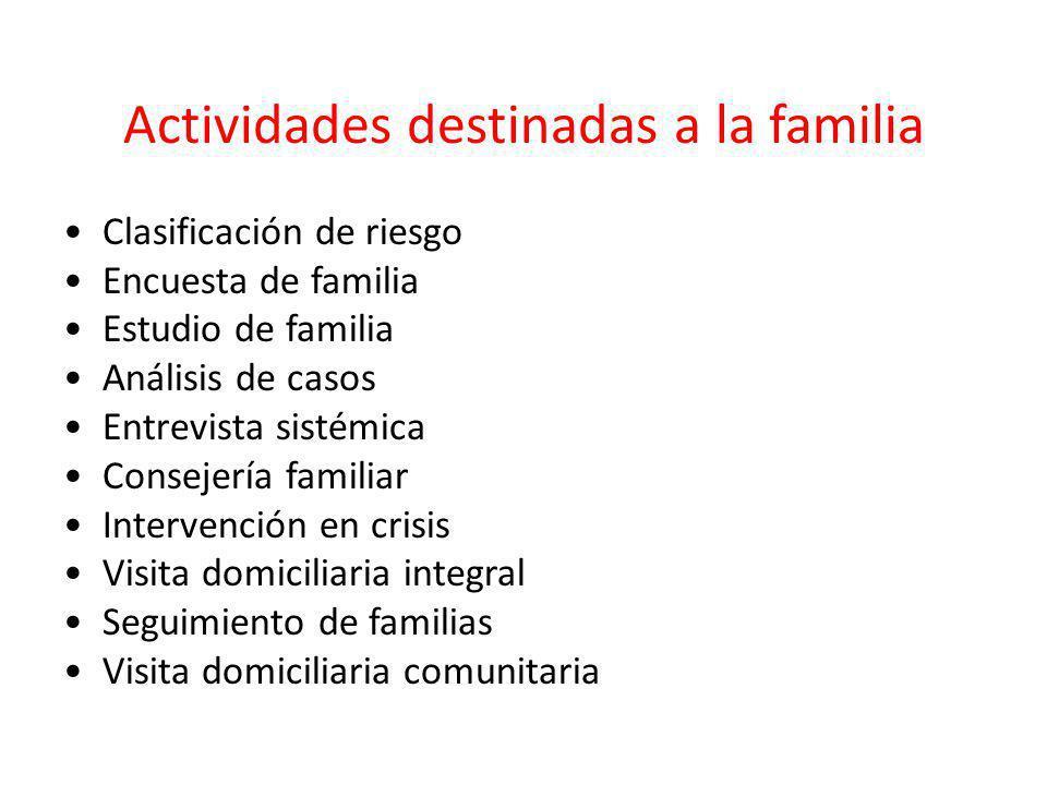 Actividades destinadas a la familia Clasificación de riesgo Encuesta de familia Estudio de familia Análisis de casos Entrevista sistémica Consejería f