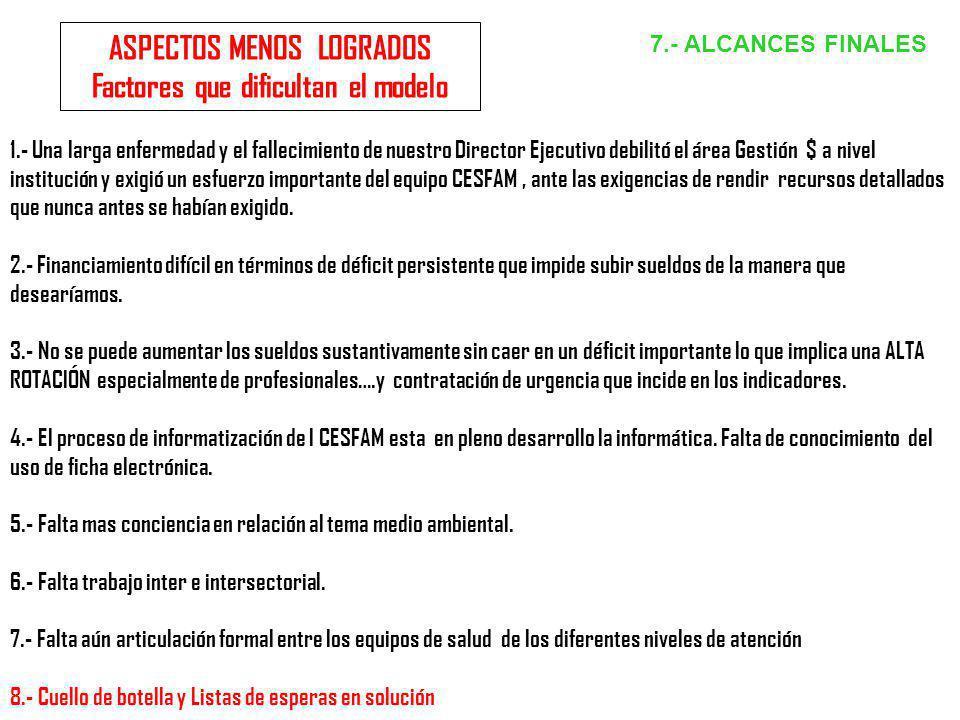 ASPECTOS MENOS LOGRADOS Factores que dificultan el modelo 7.- ALCANCES FINALES 1.- Una larga enfermedad y el fallecimiento de nuestro Director Ejecuti