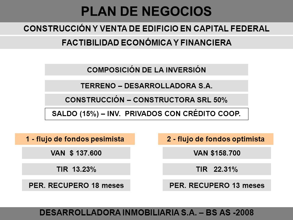 PLAN DE NEGOCIOS DESARROLLADORA INMOBILIARIA S.A. – BS AS -2008 FACTIBILIDAD ECONÓMICA Y FINANCIERA 1 - flujo de fondos pesimista2 - flujo de fondos o