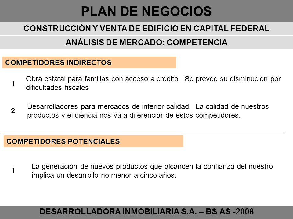 PLAN DE NEGOCIOS DESARROLLADORA INMOBILIARIA S.A. – BS AS -2008 ANÁLISIS DE MERCADO: COMPETENCIA COMPETIDORES INDIRECTOS 1 2 Obra estatal para familia