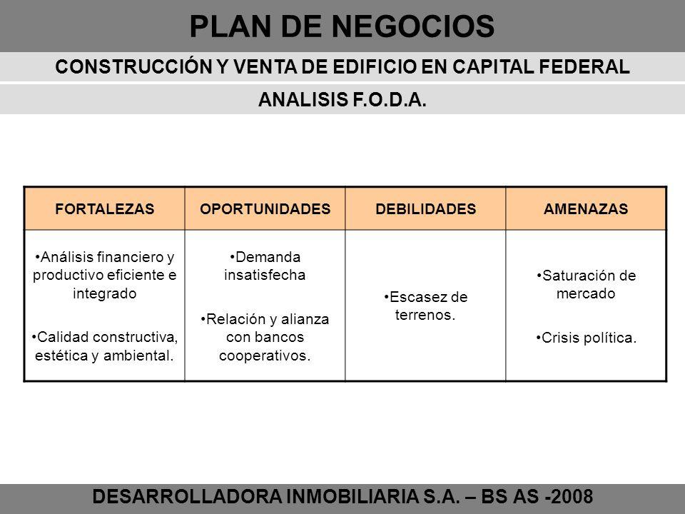 PLAN DE NEGOCIOS DESARROLLADORA INMOBILIARIA S.A. – BS AS -2008 ANALISIS F.O.D.A. FORTALEZASOPORTUNIDADESDEBILIDADESAMENAZAS Análisis financiero y pro