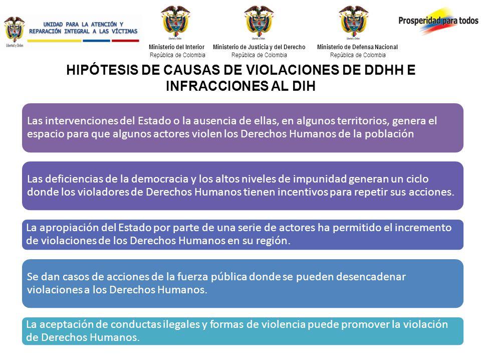 Ministerio del Interior República de Colombia Ministerio de Justicia y del Derecho República de Colombia Ministerio de Defensa Nacional República de Colombia La aceptación social de la violencia intrafamiliar es una de las causas de violación de los Derechos Humanos Los niveles de pobreza y desigualdad explican los niveles de violación de los Derechos Humanos.