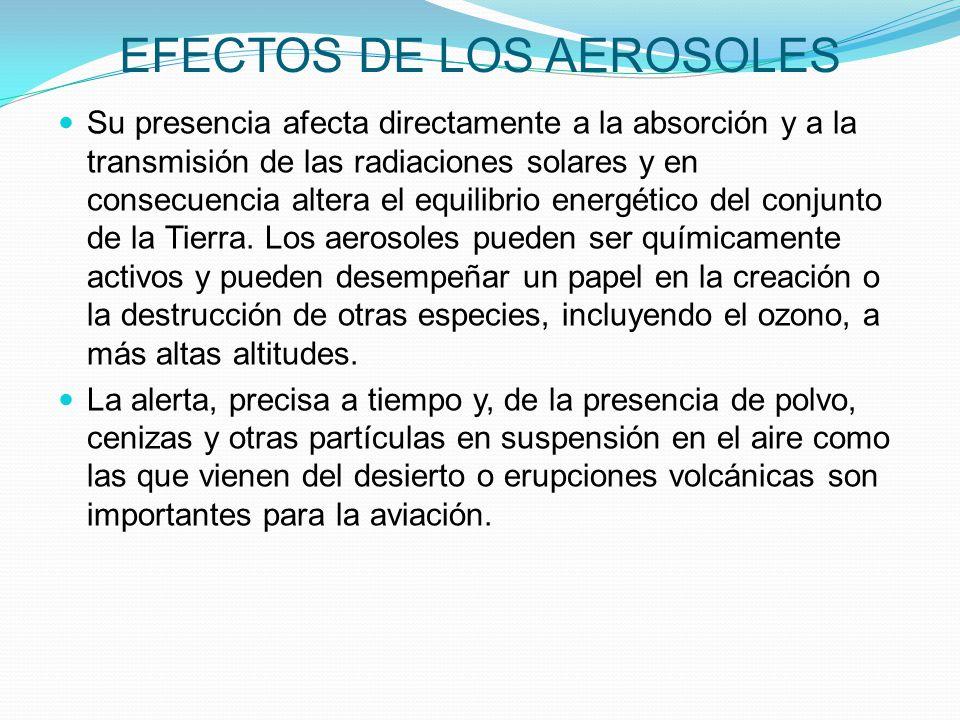 EFECTOS DE LOS AEROSOLES Su presencia afecta directamente a la absorción y a la transmisión de las radiaciones solares y en consecuencia altera el equ