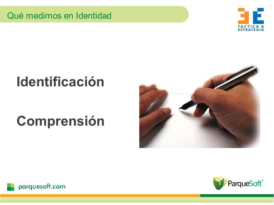Qué medimos en Identidad Identificación Comprensión