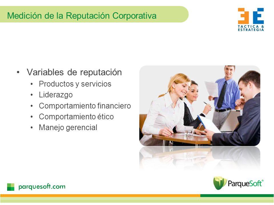Medición de la Reputación Corporativa Variables de reputación Productos y servicios Liderazgo Comportamiento financiero Comportamiento ético Manejo gerencial