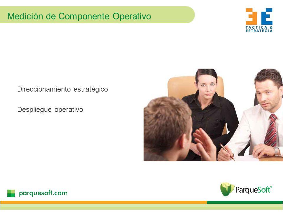 Medición de Componente Operativo Direccionamiento estratégico Despliegue operativo
