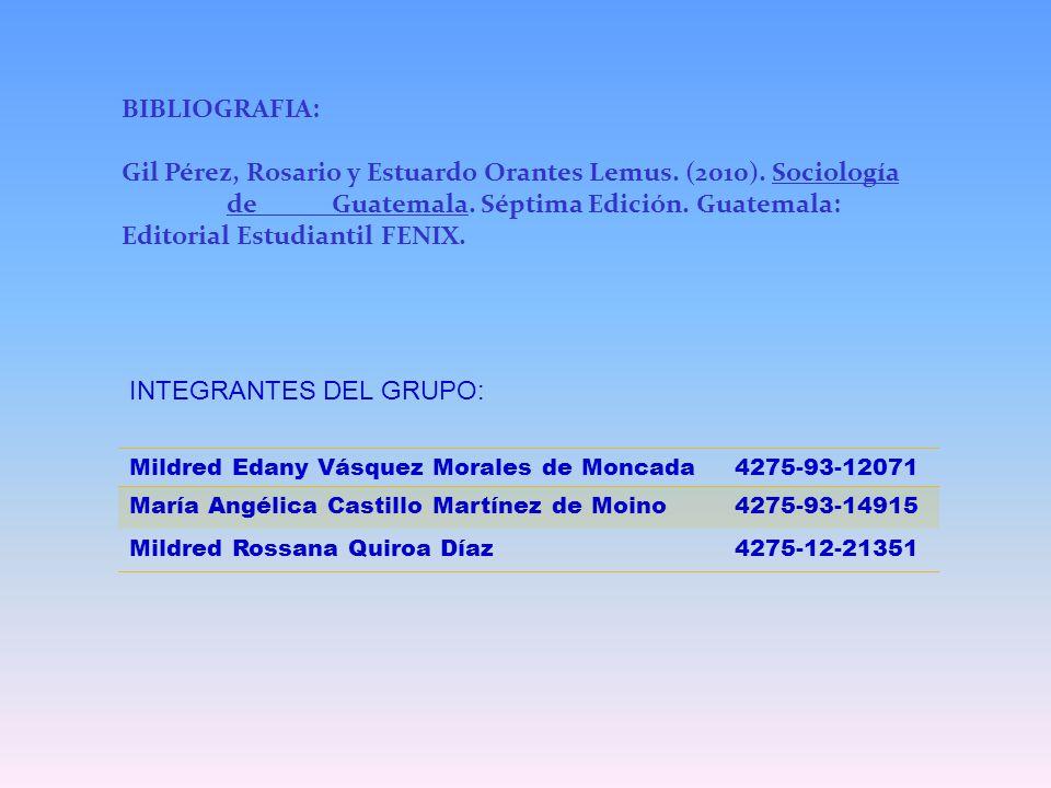 BIBLIOGRAFIA: Gil Pérez, Rosario y Estuardo Orantes Lemus. (2010). Sociología de Guatemala. Séptima Edición. Guatemala: Editorial Estudiantil FENIX. I