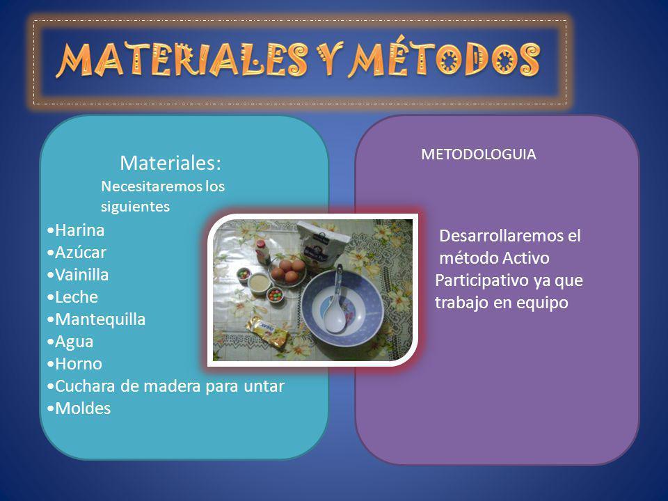 Materiales: Necesitaremos los siguientes Harina Azúcar Vainilla Leche Mantequilla Agua Horno Cuchara de madera para untar Moldes METODOLOGUIA Desarrollaremos el método Activo Participativo ya que trabajo en equipo