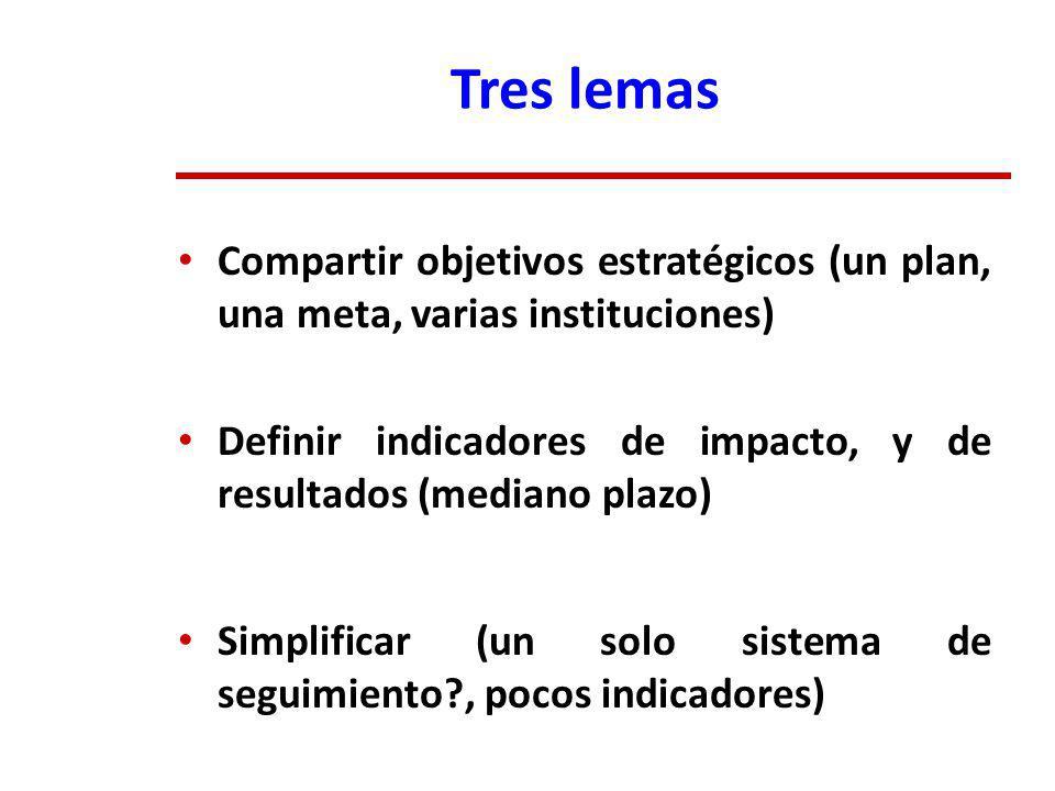Tres lemas Compartir objetivos estratégicos (un plan, una meta, varias instituciones) Definir indicadores de impacto, y de resultados (mediano plazo)