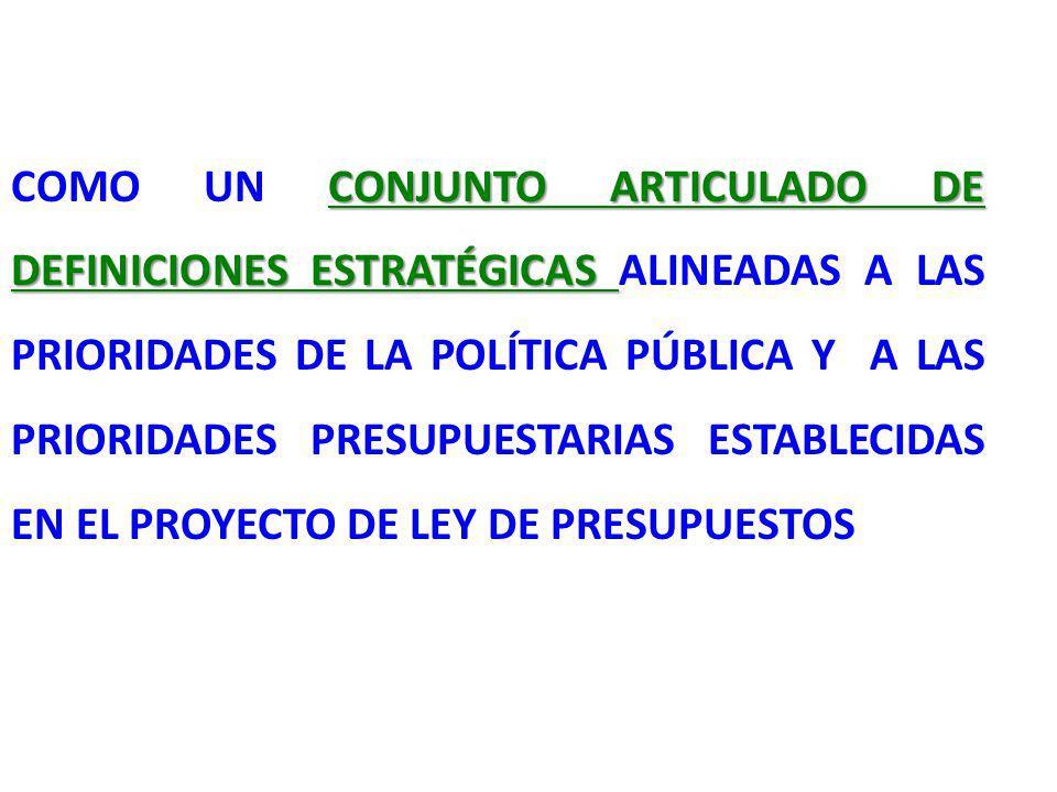 CONJUNTO ARTICULADO DE DEFINICIONES ESTRATÉGICAS COMO UN CONJUNTO ARTICULADO DE DEFINICIONES ESTRATÉGICAS ALINEADAS A LAS PRIORIDADES DE LA POLÍTICA P