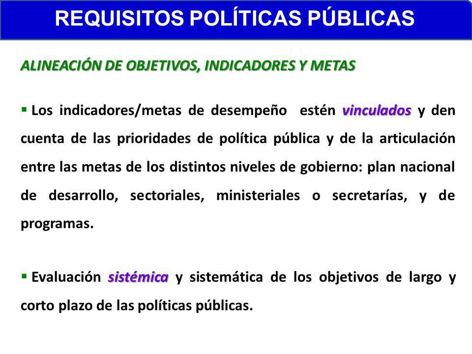 REQUISITOS POLÍTICAS PÚBLICAS ALINEACIÓN DE OBJETIVOS, INDICADORES Y METAS vinculados Los indicadores/metas de desempeño estén vinculados y den cuenta