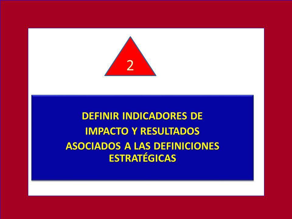 DEFINIR INDICADORES DE IMPACTO Y RESULTADOS ASOCIADOS A LAS DEFINICIONES ESTRATÉGICAS DEFINIR INDICADORES DE IMPACTO Y RESULTADOS ASOCIADOS A LAS DEFI