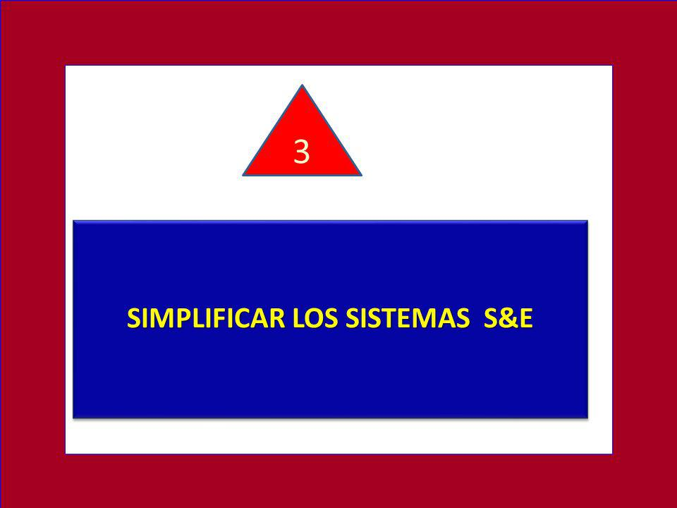 SIMPLIFICAR LOS SISTEMAS S&E 3