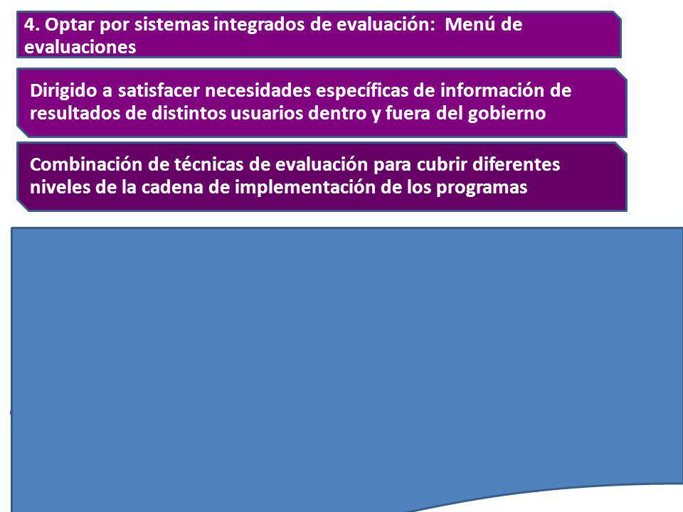4. Optar por sistemas integrados de evaluación: Menú de evaluaciones Dirigido a satisfacer necesidades específicas de información de resultados de dis