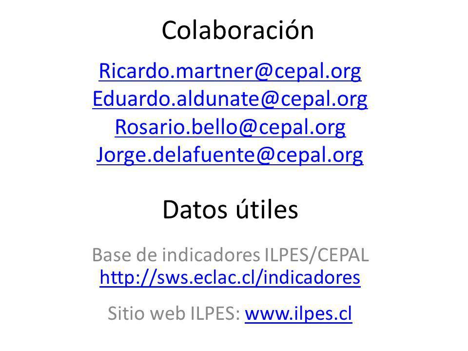 Datos útiles Base de indicadores ILPES/CEPAL http://sws.eclac.cl/indicadores http://sws.eclac.cl/indicadores Sitio web ILPES: www.ilpes.clwww.ilpes.cl