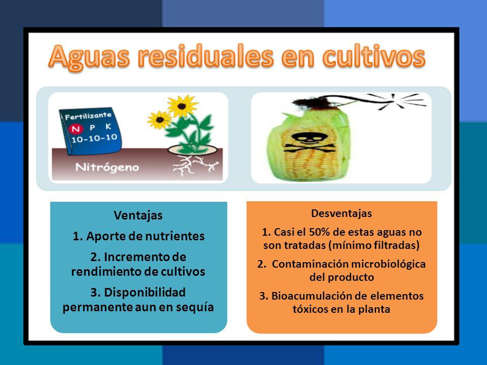 Ventajas 1. Aporte de nutrientes 2. Incremento de rendimiento de cultivos 3. Disponibilidad permanente aun en sequía Desventajas 1. Casi el 50% de est