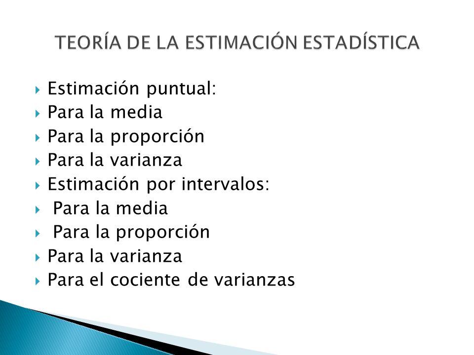 Estimación puntual: Para la media Para la proporción Para la varianza Estimación por intervalos: Para la media Para la proporción Para la varianza Par