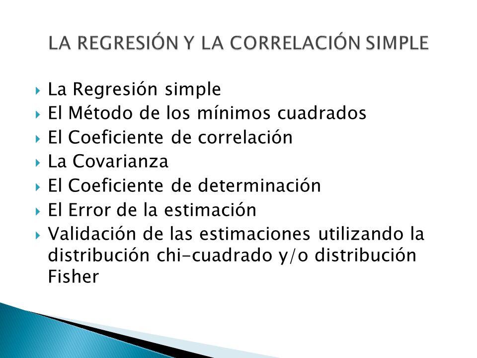 La Regresión simple El Método de los mínimos cuadrados El Coeficiente de correlación La Covarianza El Coeficiente de determinación El Error de la esti