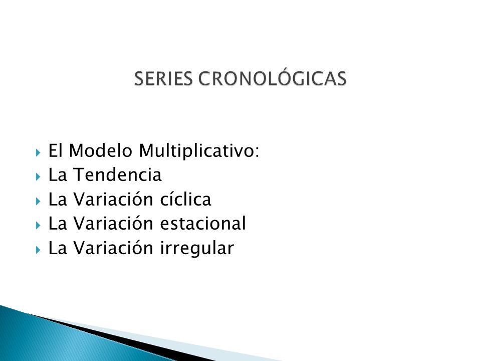 El Modelo Multiplicativo: La Tendencia La Variación cíclica La Variación estacional La Variación irregular