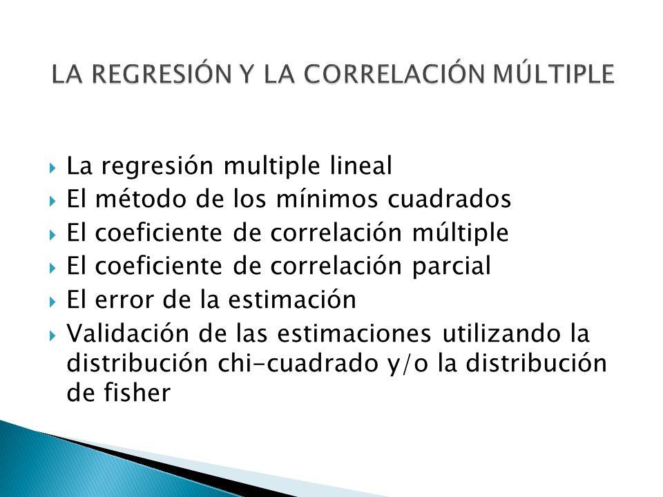 La regresión multiple lineal El método de los mínimos cuadrados El coeficiente de correlación múltiple El coeficiente de correlación parcial El error