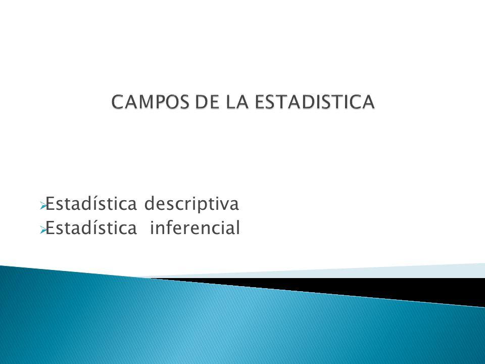 Distribución de Frecuencia para variables discretas.