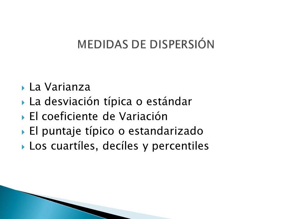 La Varianza La desviación típica o estándar El coeficiente de Variación El puntaje típico o estandarizado Los cuartíles, decíles y percentiles