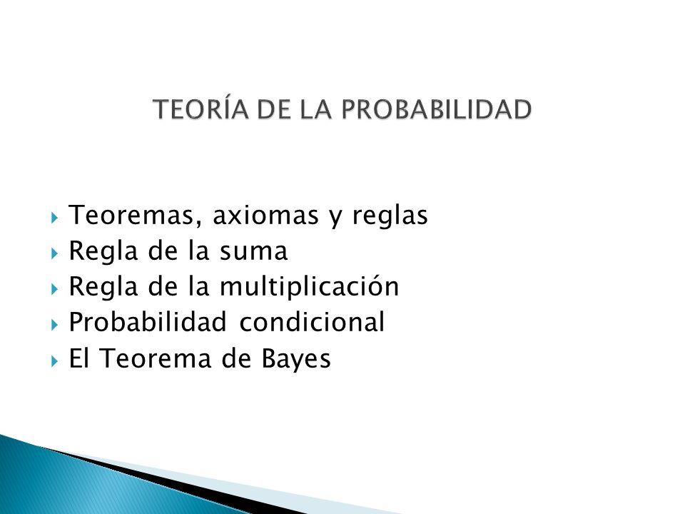 Teoremas, axiomas y reglas Regla de la suma Regla de la multiplicación Probabilidad condicional El Teorema de Bayes