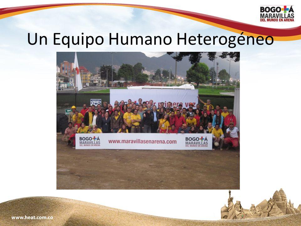www;maravillasenarena.com Un Equipo Humano Heterogéneo