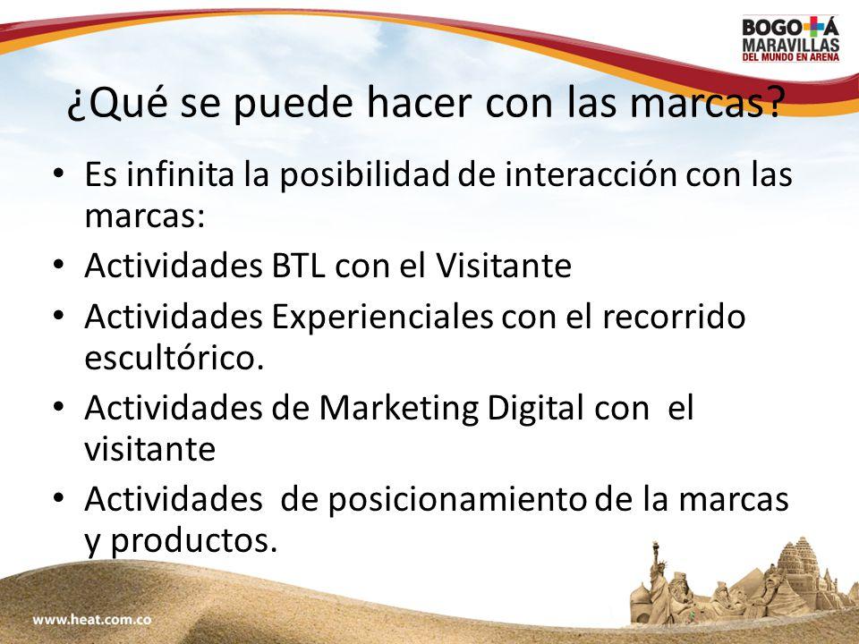www;maravillasenarena.com ¿Qué se puede hacer con las marcas.