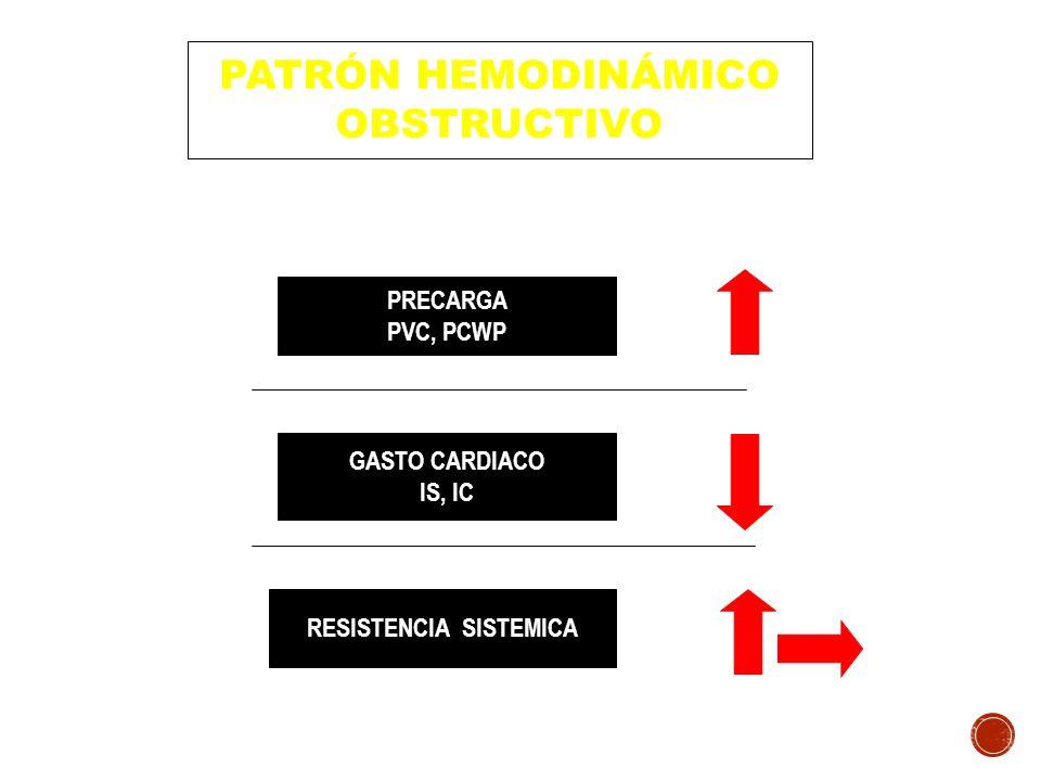 PATRÓN HEMODINÁMICO OBSTRUCTIVO PRECARGA PVC, PCWP GASTO CARDIACO IS, IC RESISTENCIA SISTEMICA