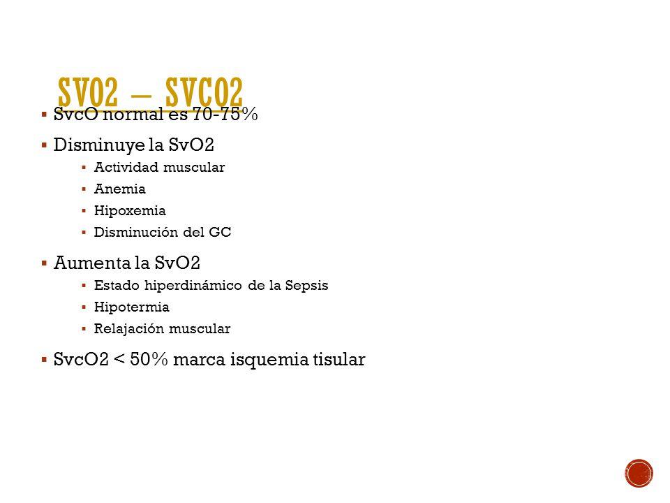 SVO2 – SVCO2 SvcO normal es 70-75% Disminuye la SvO2 Actividad muscular Anemia Hipoxemia Disminución del GC Aumenta la SvO2 Estado hiperdinámico de la